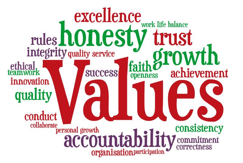 values vidya sury 2