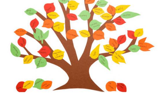 Savor the moment in gratitude Vidya Sury