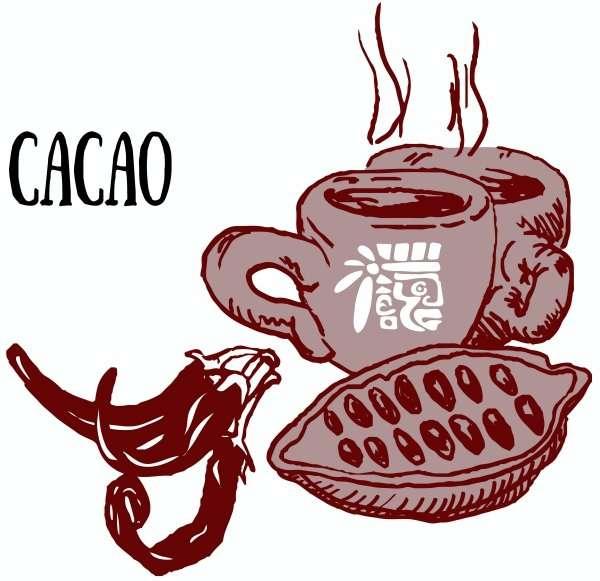 Mayan Xocolatl recipe