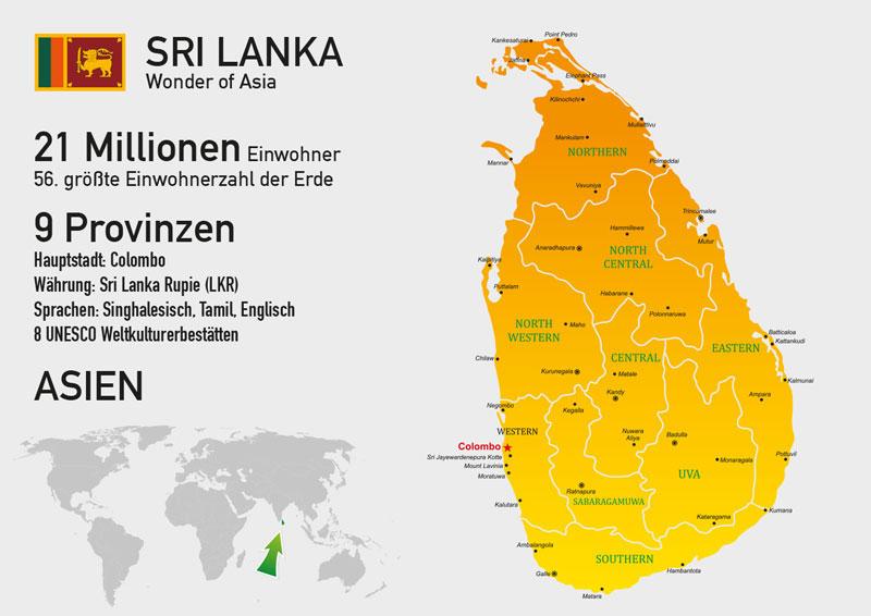 Feiten en cijfers Sri Lanka