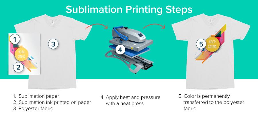 Sublimation printing, T-Shirt Design