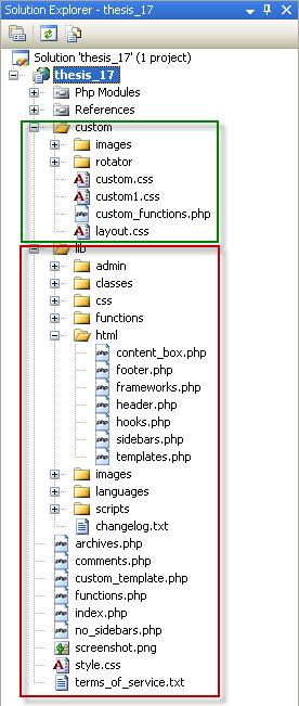 Cấu trúc tập tin của Thesis