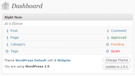 Ẩn widget Righ Now trong WordPress Admin Dashboard