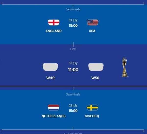 FIFA Giải vô địch túc cầu nữ thế giới 2019