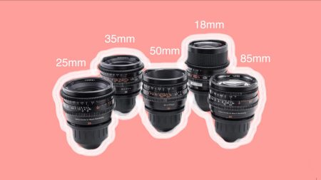 'The Most Popular Cinema Lenses' | In Depth Cine