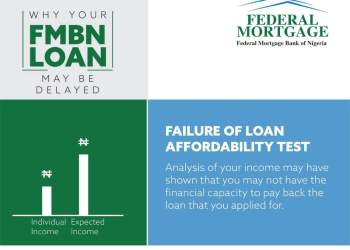 Reasons why FMBN loans may be delayed
