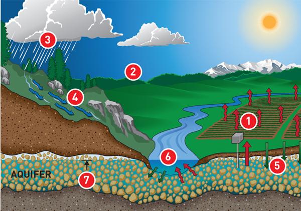 aquifer 2 14win_ogallala_c_600