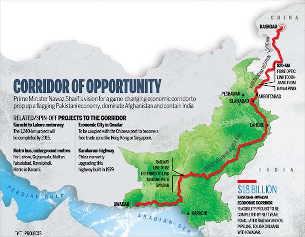 (Image via Pakistan China Institute)