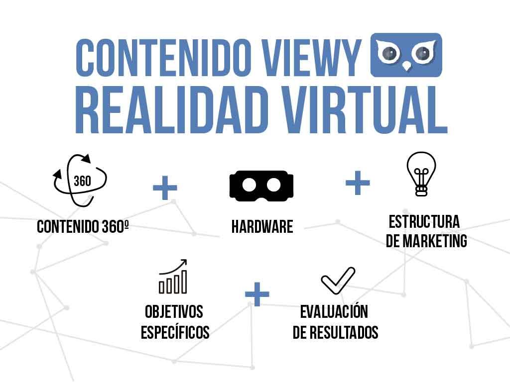 contenido viewy realidad virtual empresa recursos humanos mercadeo