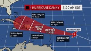 hurricane danny 9
