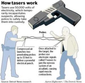 taser-gun