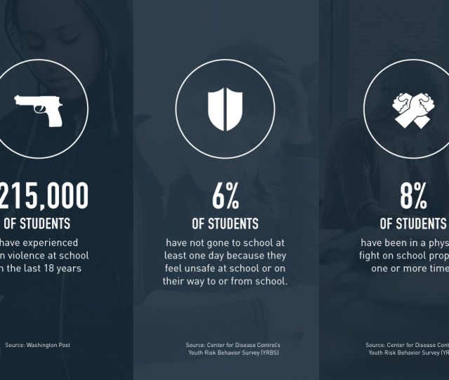 How Has School Safety Changed In The Last 20 Years