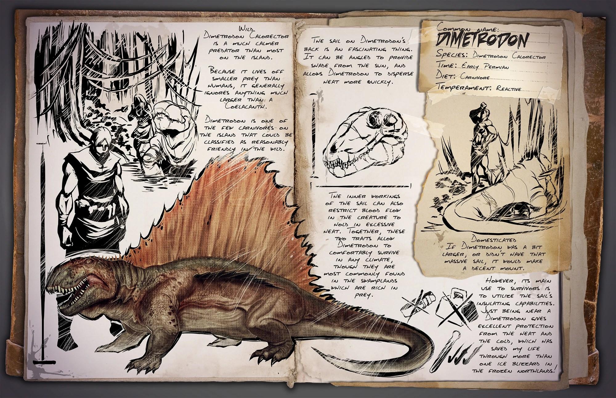 Dimetrodon ARK Survival Evolved Wiki FANDOM Powered
