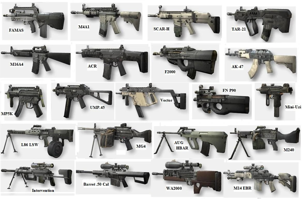 Image - Weapons Of MW2 (Primary).jpg