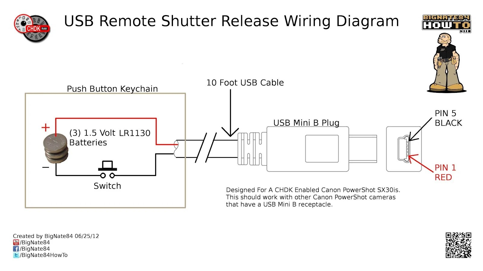 Image  0001 USB Remote Shutter Wiring Diagram 1jpeg