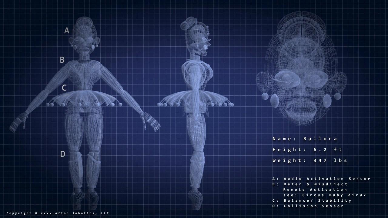 Image Blueprintpng FNaF Sister Location Wikia