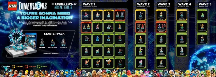 List Of Playable Characters LEGO Dimensions Wiki
