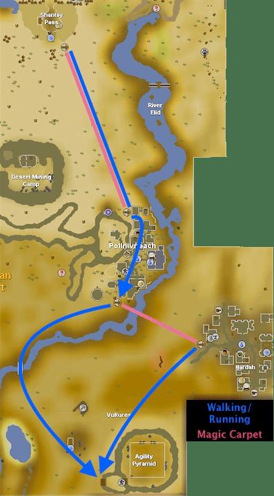 Crocodile Location Osrs