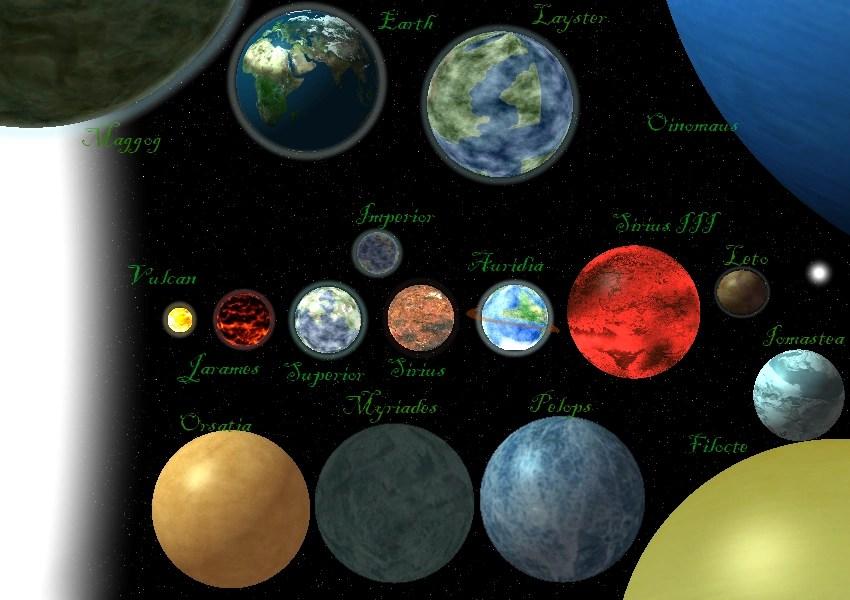System:Sirius system | SporeWiki | Fandom powered by Wikia