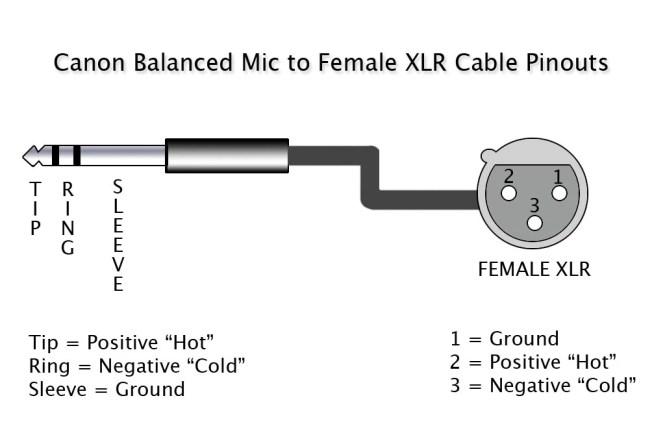 xlr wiring diagram microphone  wiring diagram, Wiring diagram
