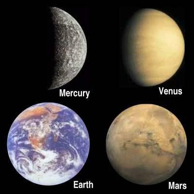 Terrestrial Planets Rocket Science Wiki FANDOM powered