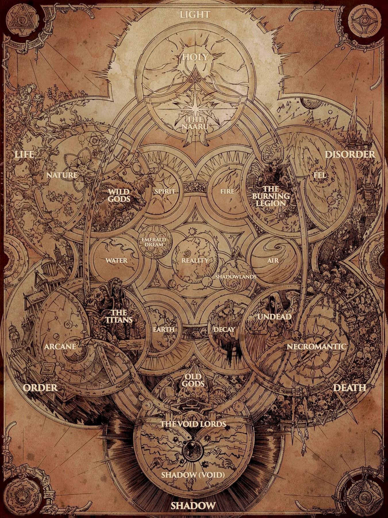 World of Warcraft: Chronicle Volume 1   WoWWiki   FANDOM powered by Wikia