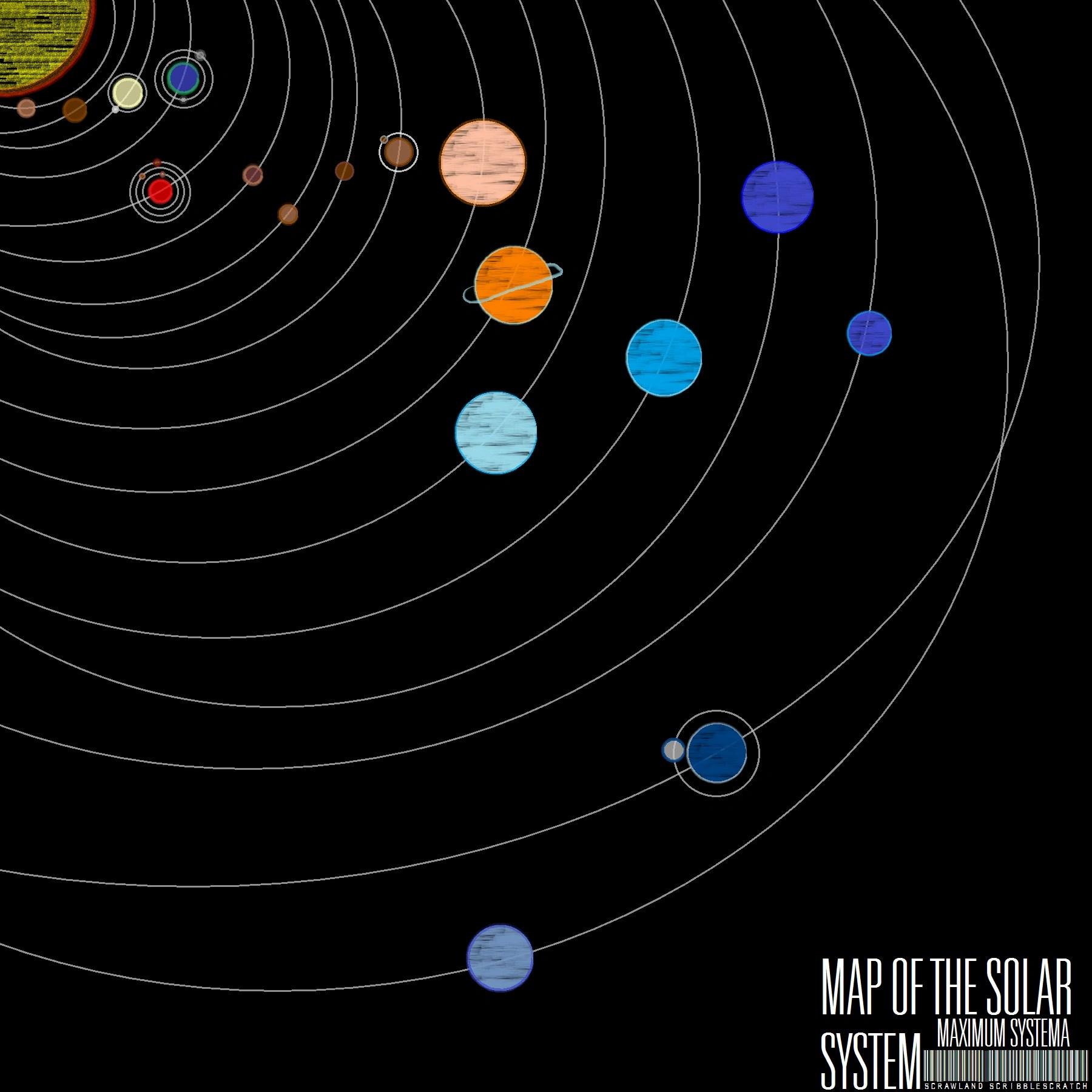 Image MS Solar System Mappng Alternative History