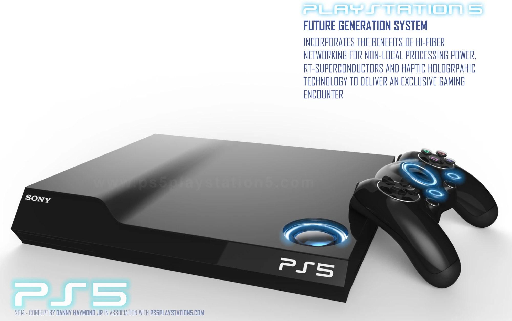 RyansWorld PlayStation 5 Future FANDOM Powered By Wikia