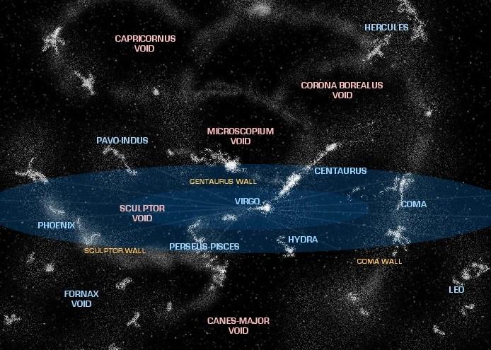 Virgo Supercluster | Galnet Wiki | FANDOM powered by Wikia