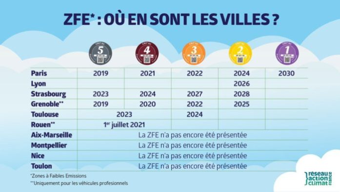 zfem pour les villes francaises