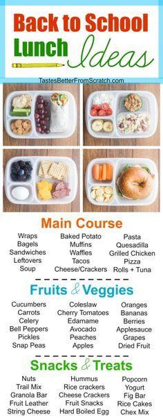 Back To School Lunch List Ideas