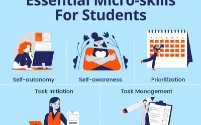Essential Executive Function Micro-Skills For Students