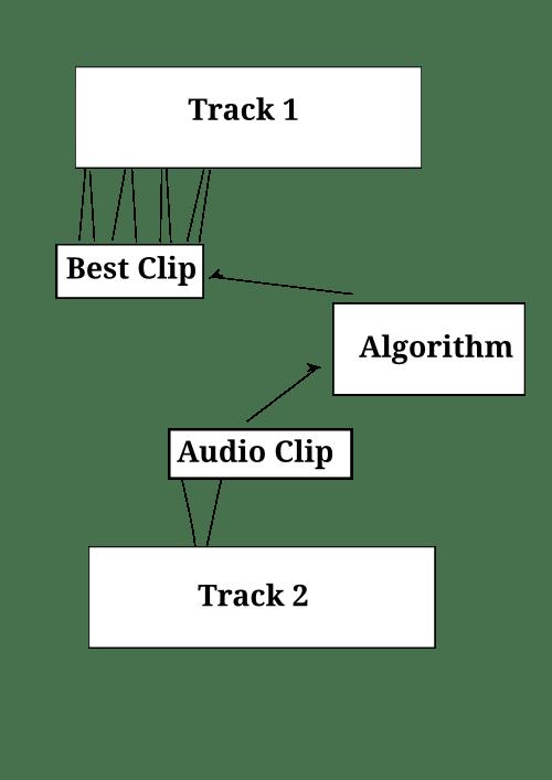 splicing workflow