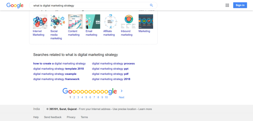 Google Related Keyword Search for What is Digital Marketing Strategy