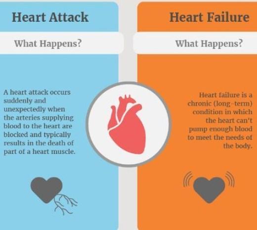 heart-failure-attack.jpg