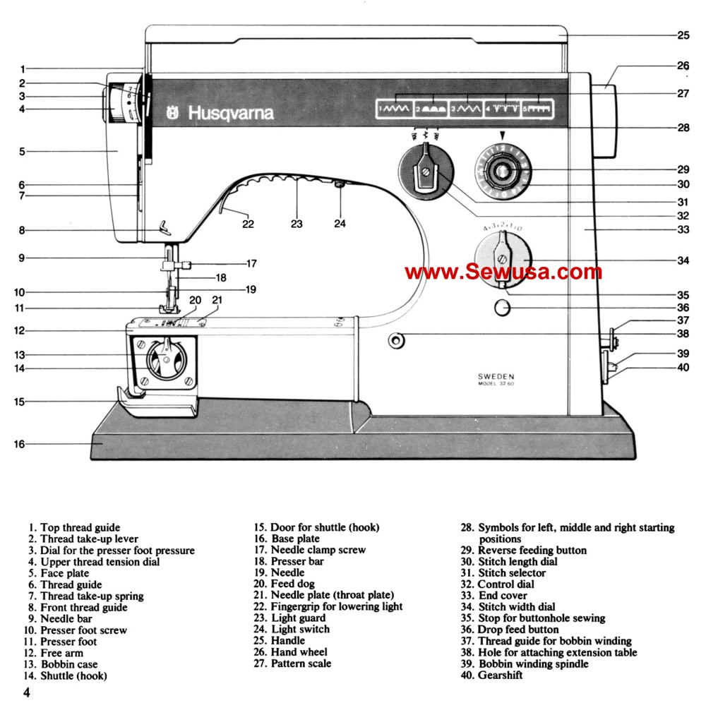 Viking 6030 Sewing Machine Manual Model 5530 6430 Threading Diagram