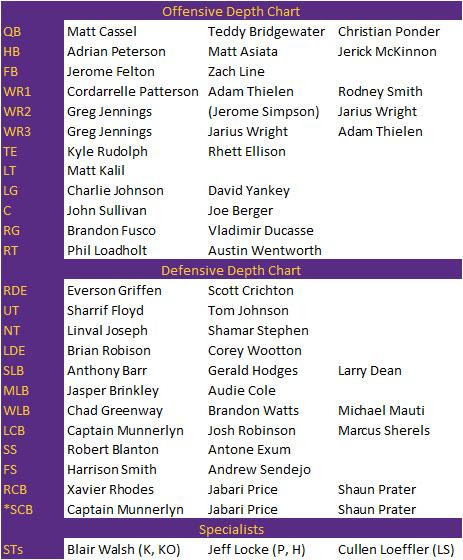 53-Man Roster Prediction 8-30-2014
