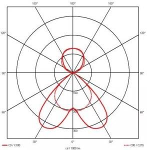 Aszimmetrikus
