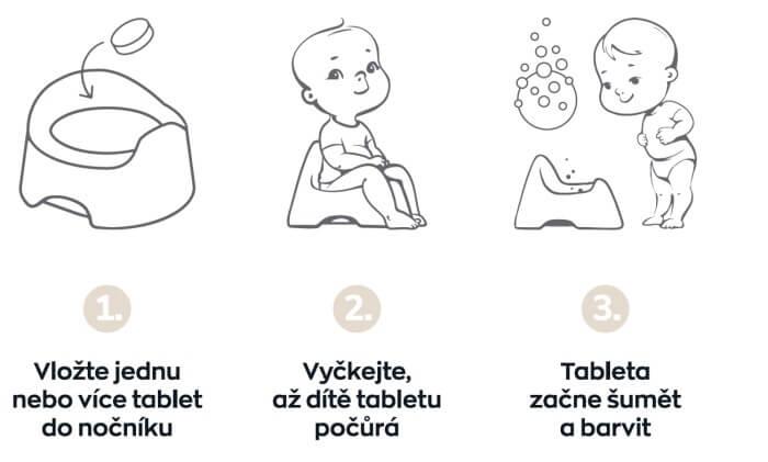 dítě potty tabs