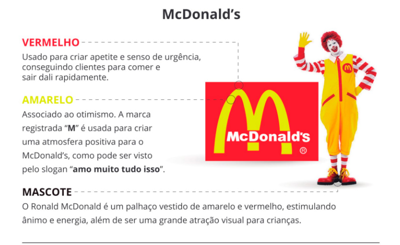 conhecendo as cores do mcdonalds - Vile design
