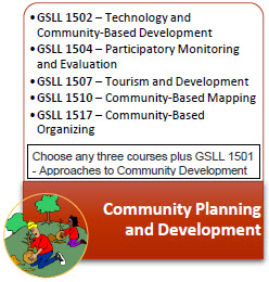 Community_Planning_Development
