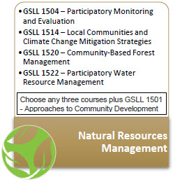 NaturalResourceManagement