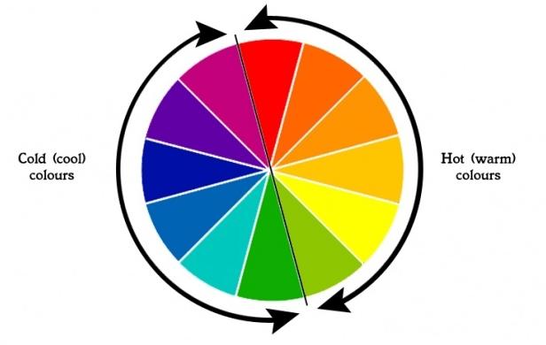best_color_design_vacation_rental_website_hot_colod_colors
