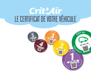Crit'Air : le certificat qualité de l'air