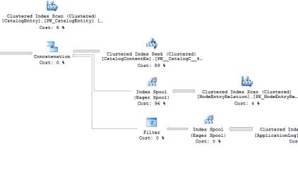 Fixing Visual Studio 2015 after update 3 - Quan Mai's blog