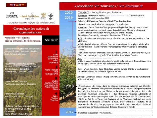 Association  Vin  Tourisme -  Agenda