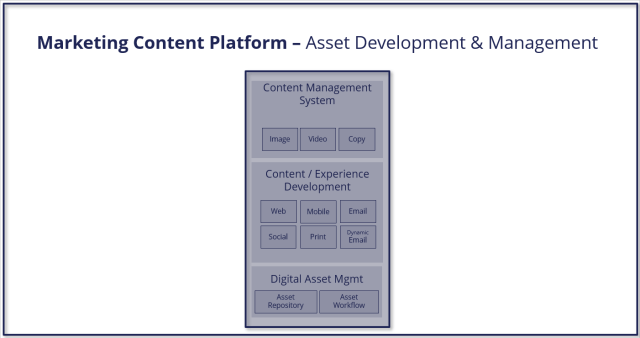 Martech Platforms - Figure 2