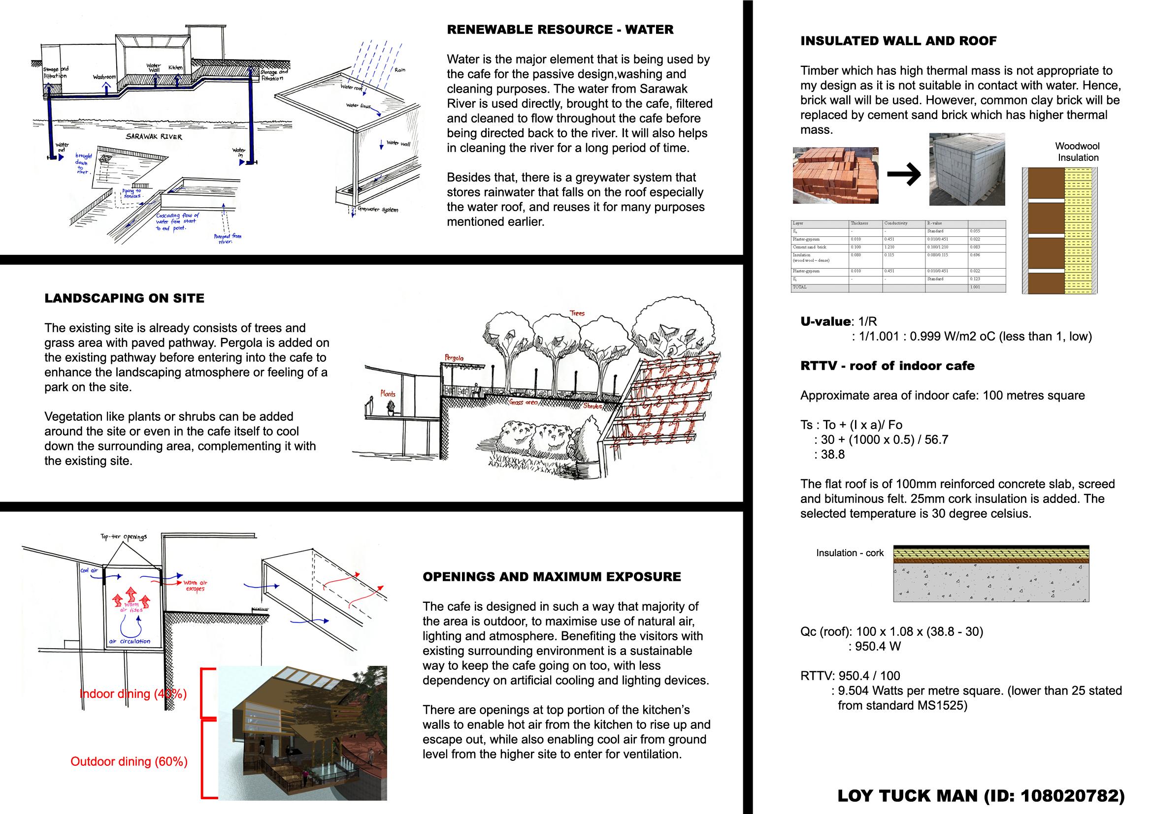 Building Science 201 Project 2 Passive Design Integration