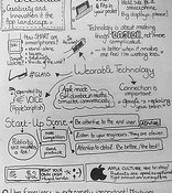 Steve Wozniak On Creativity And Innovation In The App Landscape (AppsWorld London Notes) By Vintagedept