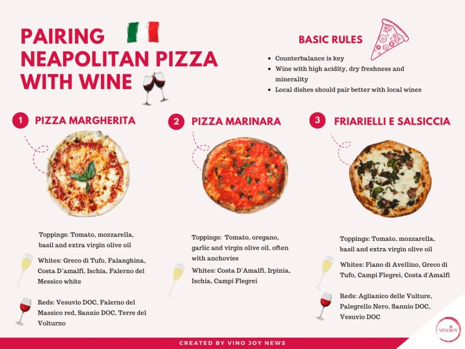 Pizza and wine pairing guide (pic: Vino Joy News)